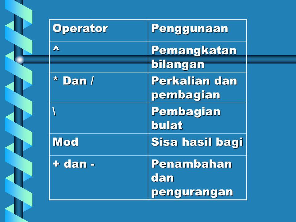 OperatorPenggunaan ^ Pemangkatan bilangan * Dan / Perkalian dan pembagian \ Pembagian bulat Mod Sisa hasil bagi + dan - Penambahan dan pengurangan