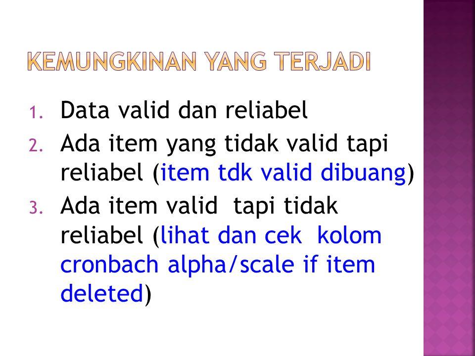 1.Data valid dan reliabel 2. Ada item yang tidak valid tapi reliabel (item tdk valid dibuang) 3.