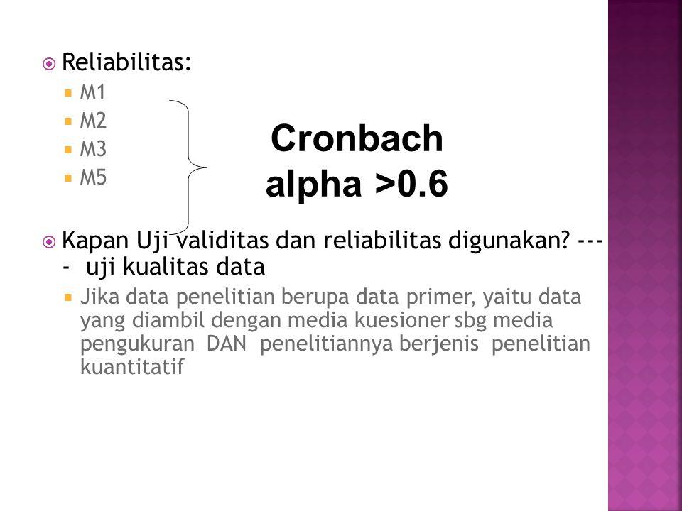  Reliabilitas:  M1  M2  M3  M5  Kapan Uji validitas dan reliabilitas digunakan.