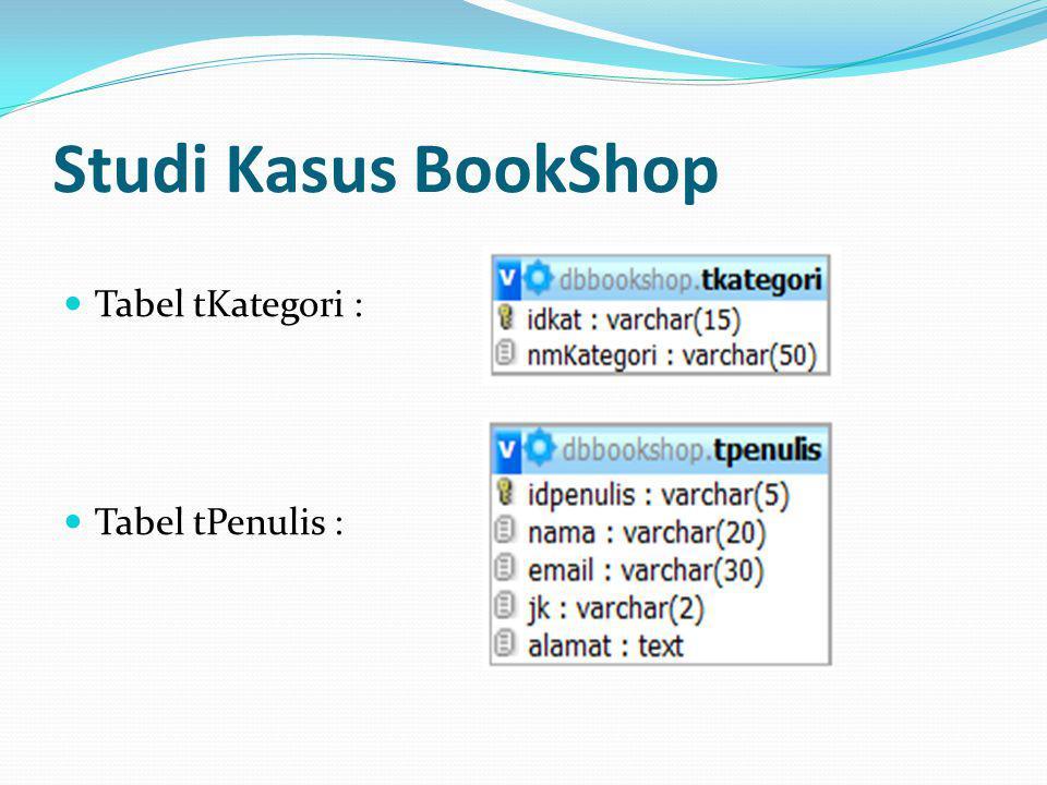 Studi Kasus BookShop Tabel tKategori : Tabel tPenulis :