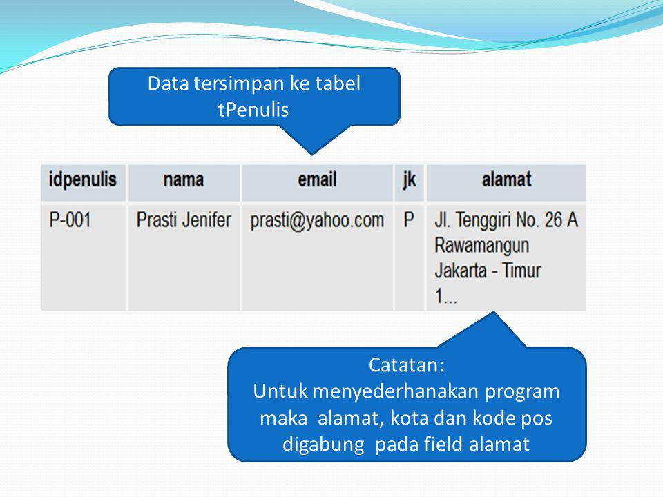 Data tersimpan ke tabel tPenulis Catatan: Untuk menyederhanakan program maka alamat, kota dan kode pos digabung pada field alamat