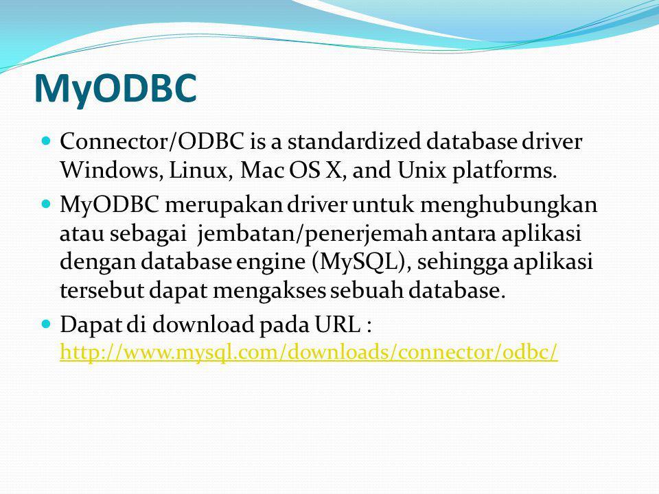 KodeProgram – Simpan Data