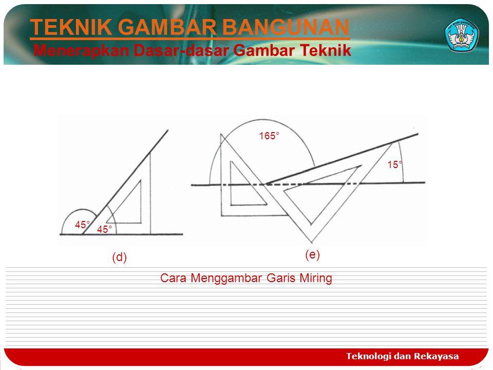 Teknologi dan Rekayasa TEKNIK GAMBAR BANGUNAN Menerapkan Dasar-dasar Gambar Teknik 165° 15° 45° (d) (e) Cara Menggambar Garis Miring