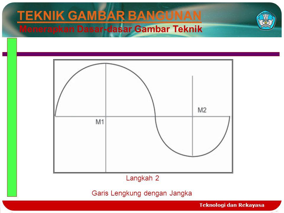 Teknologi dan Rekayasa Garis Lengkung dengan Jangka Langkah 2 TEKNIK GAMBAR BANGUNAN Menerapkan Dasar-dasar Gambar Teknik