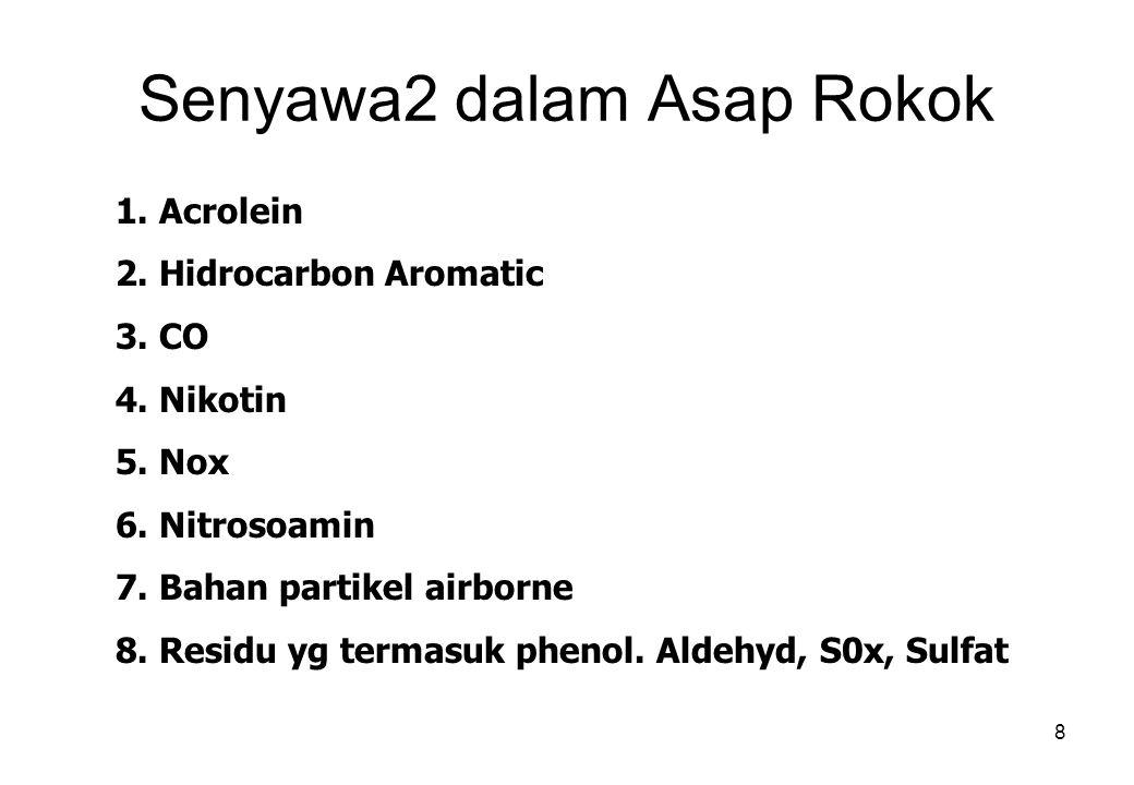 8 Senyawa2 dalam Asap Rokok 1. Acrolein 2. Hidrocarbon Aromatic 3.