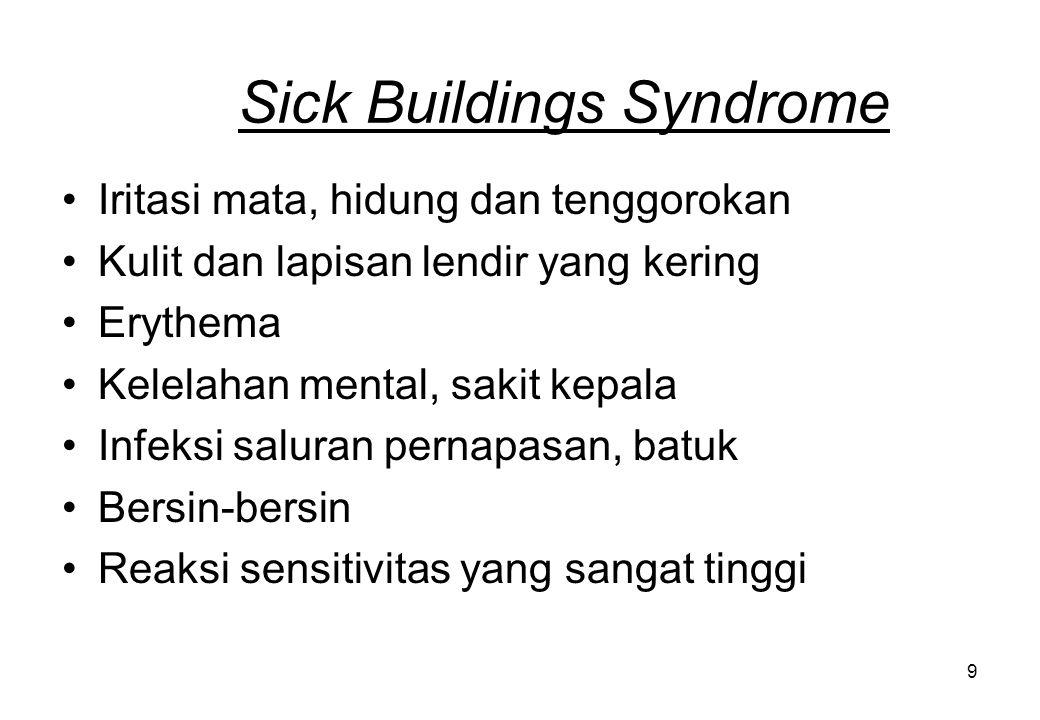 9 Sick Buildings Syndrome Iritasi mata, hidung dan tenggorokan Kulit dan lapisan lendir yang kering Erythema Kelelahan mental, sakit kepala Infeksi saluran pernapasan, batuk Bersin-bersin Reaksi sensitivitas yang sangat tinggi