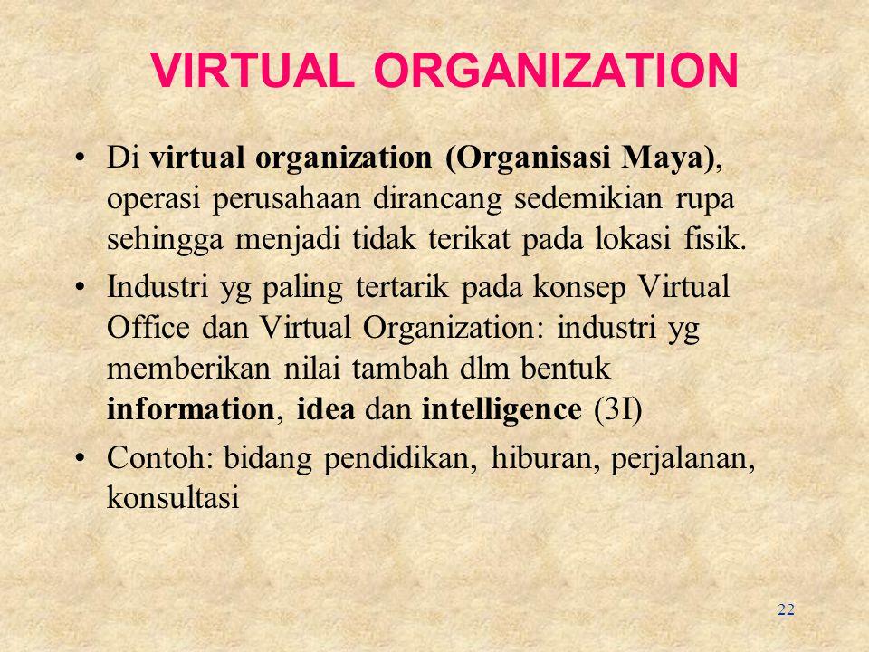22 VIRTUAL ORGANIZATION Di virtual organization (Organisasi Maya), operasi perusahaan dirancang sedemikian rupa sehingga menjadi tidak terikat pada lokasi fisik.