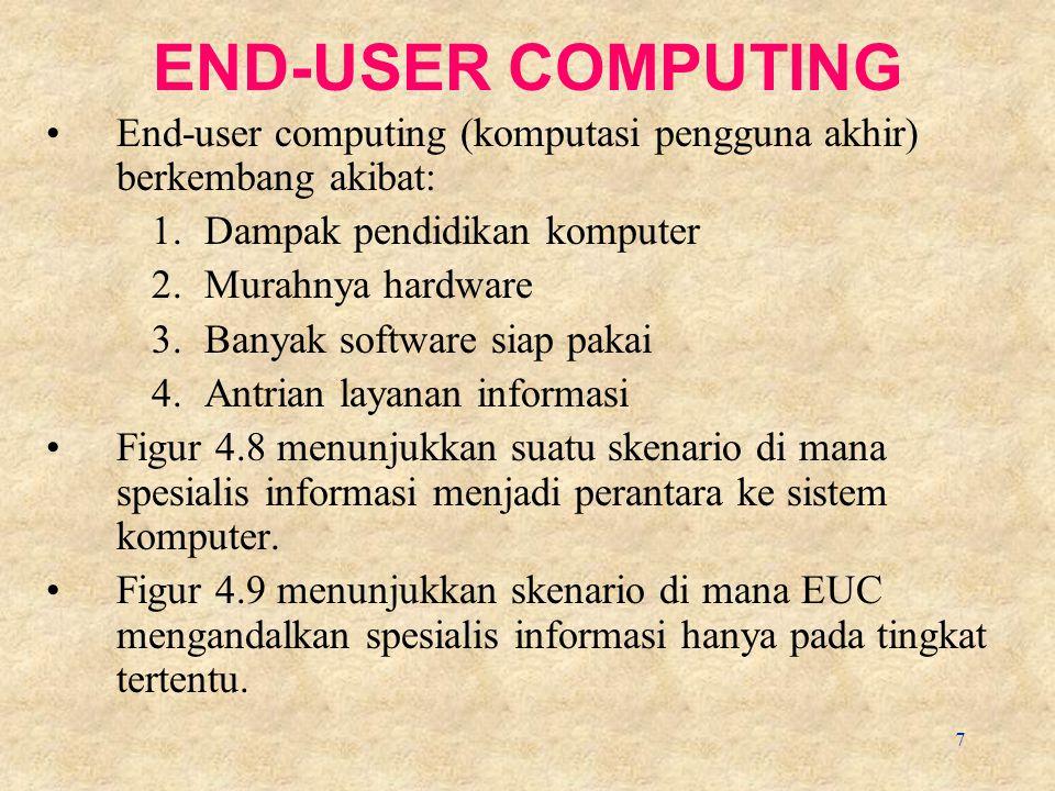 7 END-USER COMPUTING End-user computing (komputasi pengguna akhir) berkembang akibat: 1.Dampak pendidikan komputer 2.Murahnya hardware 3.Banyak software siap pakai 4.Antrian layanan informasi Figur 4.8 menunjukkan suatu skenario di mana spesialis informasi menjadi perantara ke sistem komputer.