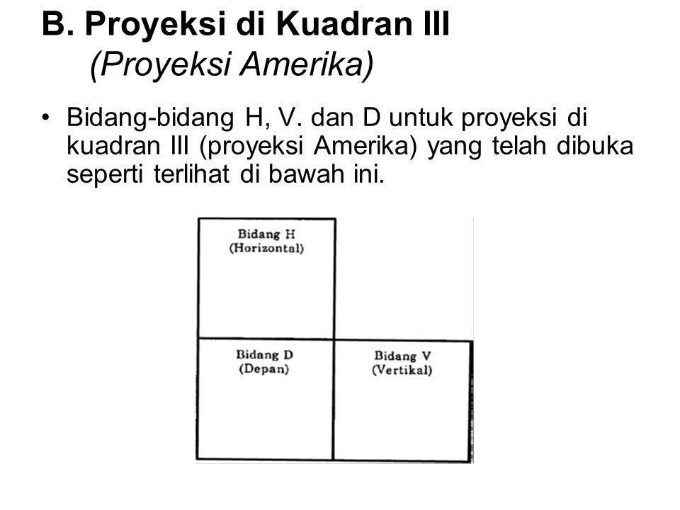 B. Proyeksi di Kuadran III (Proyeksi Amerika) Bidang-bidang H, V. dan D untuk proyeksi di kuadran III (proyeksi Amerika) yang telah dibuka seperti ter