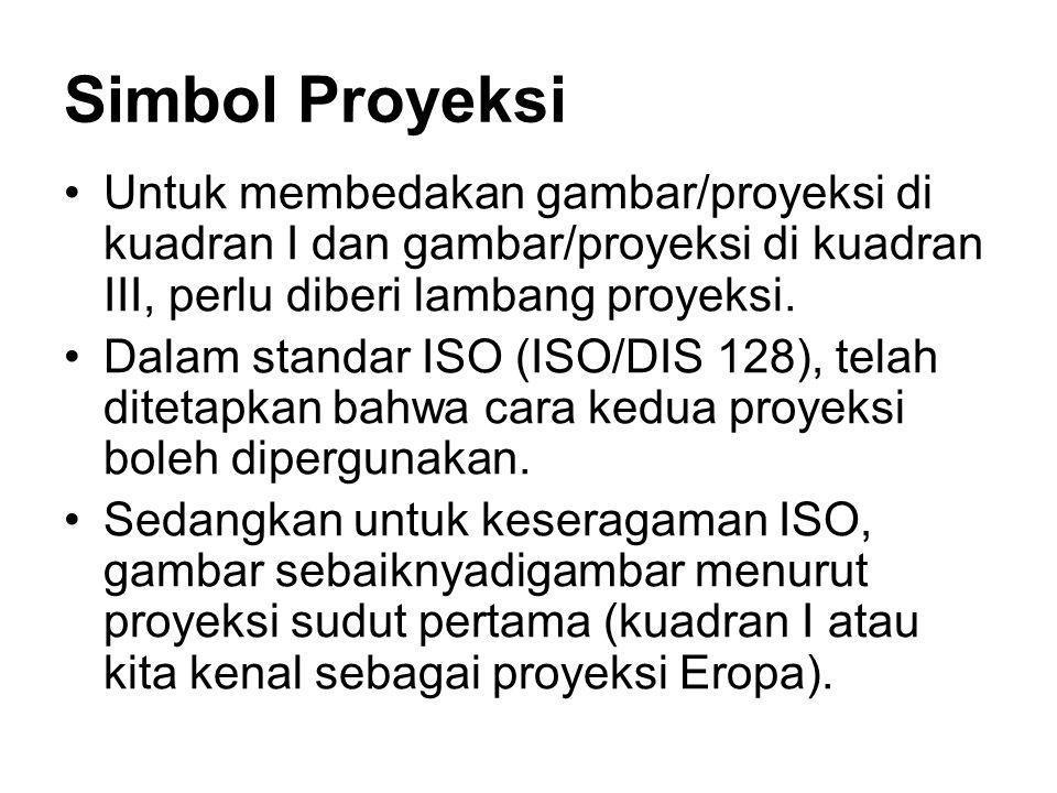 Simbol Proyeksi Untuk membedakan gambar/proyeksi di kuadran I dan gambar/proyeksi di kuadran III, perlu diberi lambang proyeksi. Dalam standar ISO (IS