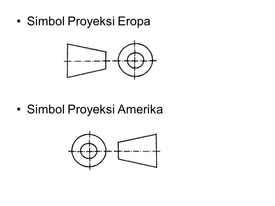 Simbol Proyeksi Eropa Simbol Proyeksi Amerika