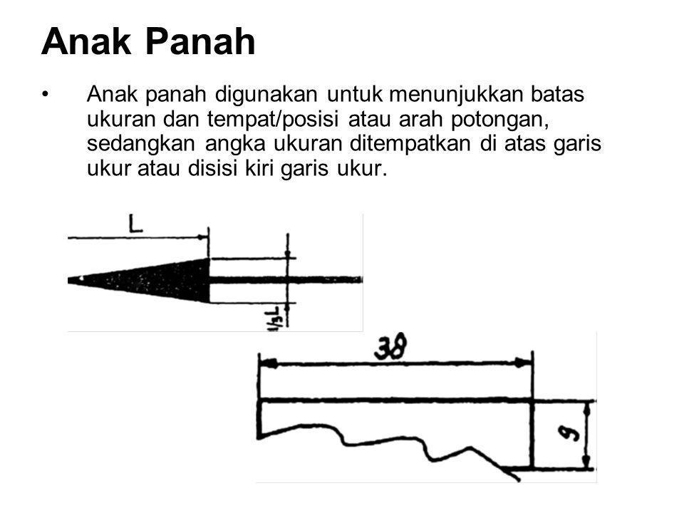 Anak Panah Anak panah digunakan untuk menunjukkan batas ukuran dan tempat/posisi atau arah potongan, sedangkan angka ukuran ditempatkan di atas garis