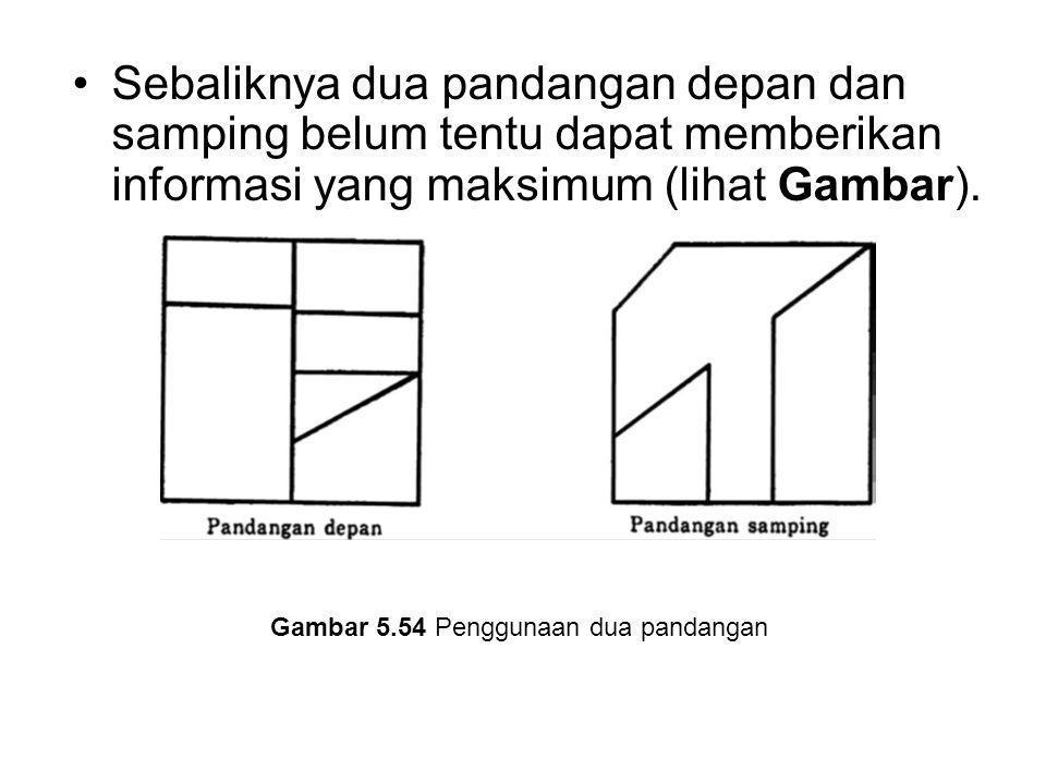 Sebaliknya dua pandangan depan dan samping belum tentu dapat memberikan informasi yang maksimum (lihat Gambar). Gambar 5.54 Penggunaan dua pandangan