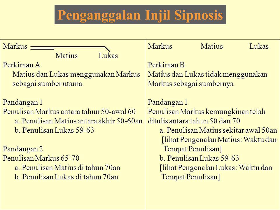 Penganggalan Injil Sipnosis 49 Markus Markus Matius Lukas Matius Lukas Perkiraan A Matius dan Lukas menggunakan Markus Matius dan Lukas menggunakan Ma