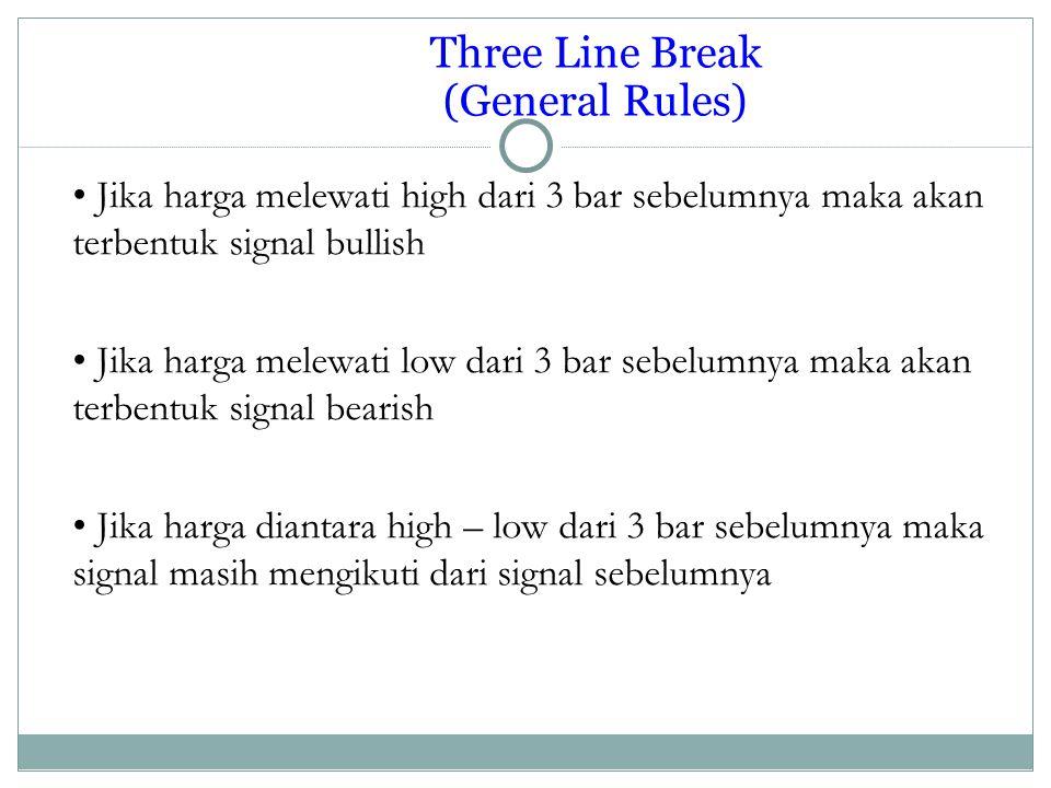 Three Line Break (General Rules)  Jika harga melewati high dari 3 bar sebelumnya maka akan terbentuk signal bullish Jika harga melewati low dari 3 bar sebelumnya maka akan terbentuk signal bearish Jika harga diantara high – low dari 3 bar sebelumnya maka signal masih mengikuti dari signal sebelumnya