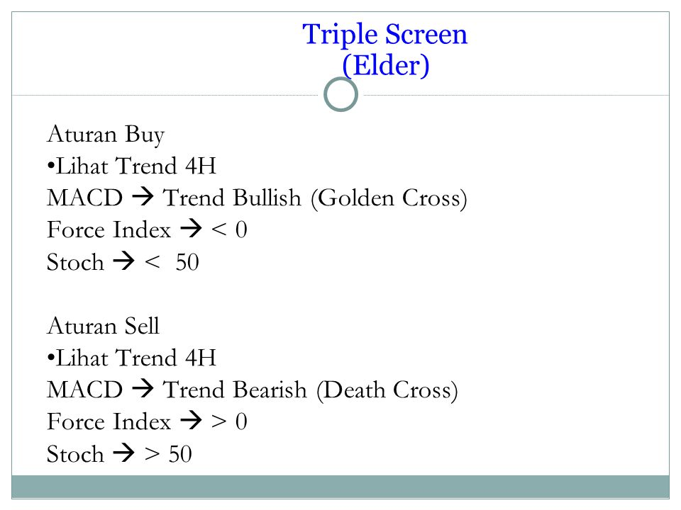 Triple Screen (Elder) ‏ Aturan Buy Lihat Trend 4H MACD  Trend Bullish (Golden Cross) ‏ Force Index  < 0 Stoch  < 50 Aturan Sell Lihat Trend 4H MACD  Trend Bearish (Death Cross) ‏ Force Index  > 0 Stoch  > 50