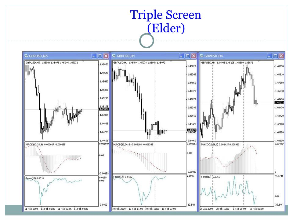 Triple Screen (Elder) ‏