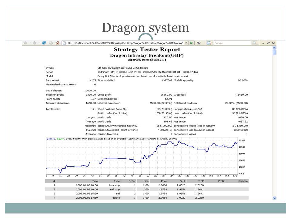 Dragon system