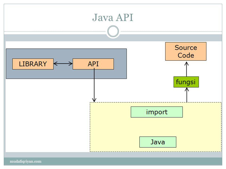 Java API API standard yang disedikana oleh Java terdapat pada JDK Keterangan Java API lihat di link berikut: http://docs.oracle.com/javase/6/docs/api/index.ht ml http://docs.oracle.com/javase/6/docs/api/index.ht ml Penggunaan Java API itu dengan meng-import package mudafiqriyan.com
