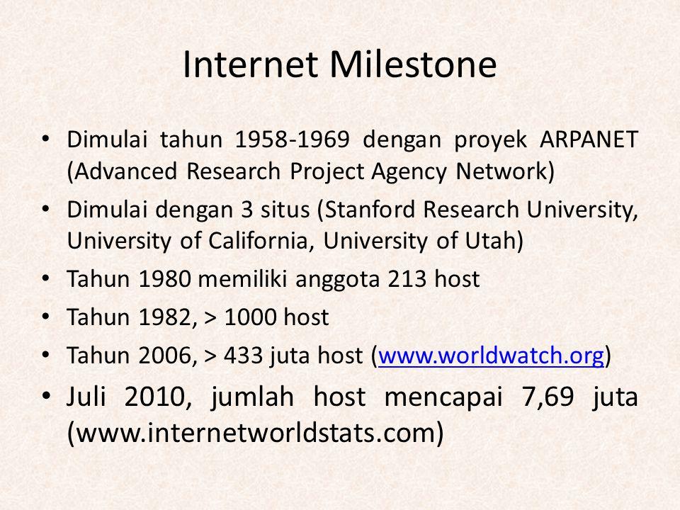 Internet Milestone Dimulai tahun 1958-1969 dengan proyek ARPANET (Advanced Research Project Agency Network) Dimulai dengan 3 situs (Stanford Research