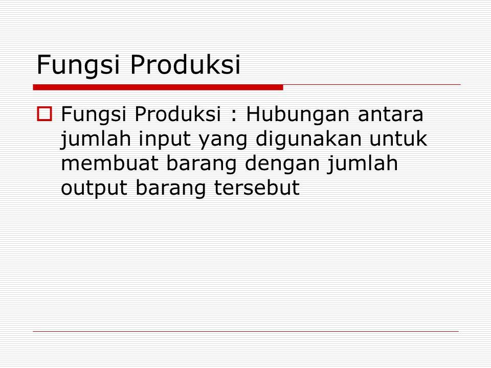 Fungsi Produksi  Fungsi Produksi : Hubungan antara jumlah input yang digunakan untuk membuat barang dengan jumlah output barang tersebut