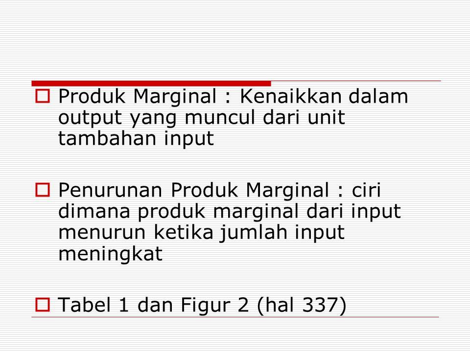  Produk Marginal : Kenaikkan dalam output yang muncul dari unit tambahan input  Penurunan Produk Marginal : ciri dimana produk marginal dari input menurun ketika jumlah input meningkat  Tabel 1 dan Figur 2 (hal 337)