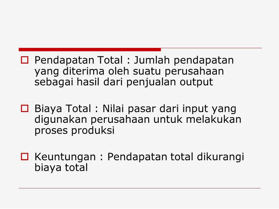  Pendapatan Total : Jumlah pendapatan yang diterima oleh suatu perusahaan sebagai hasil dari penjualan output  Biaya Total : Nilai pasar dari input yang digunakan perusahaan untuk melakukan proses produksi  Keuntungan : Pendapatan total dikurangi biaya total