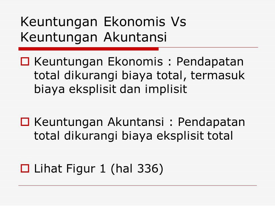 Keuntungan Ekonomis Vs Keuntungan Akuntansi  Keuntungan Ekonomis : Pendapatan total dikurangi biaya total, termasuk biaya eksplisit dan implisit  Keuntungan Akuntansi : Pendapatan total dikurangi biaya eksplisit total  Lihat Figur 1 (hal 336)