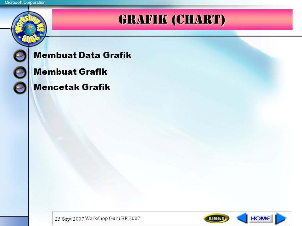 Microsoft Corporation 25 Sept 2007 Workshop Guru BP 2007 Grafik (Chart) Membuat Data Grafik Membuat Grafik Mencetak Grafik
