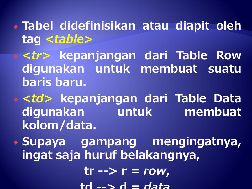  Tabel didefinisikan atau diapit oleh tag  kepanjangan dari Table Row digunakan untuk membuat suatu baris baru.  kepanjangan dari Table Data diguna