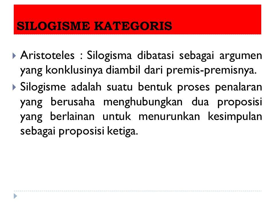 SILOGISME KATEGORIS  Aristoteles : Silogisma dibatasi sebagai argumen yang konklusinya diambil dari premis-premisnya.  Silogisme adalah suatu bentuk