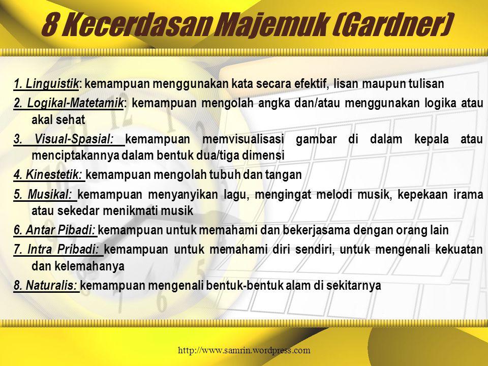PELUANG 8 Kecerdasan Majemuk (Howard Gardner) Musikal Kinestetis- Jasmani Visual- Spatial Linguistik Intrapribadi Antarpribadi (Sosial) Naturalis Logi