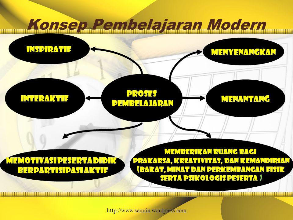 Inti Pembelajaran Peserta didik Proses Pembelajaran Output http://www.samrin.wordpress.com