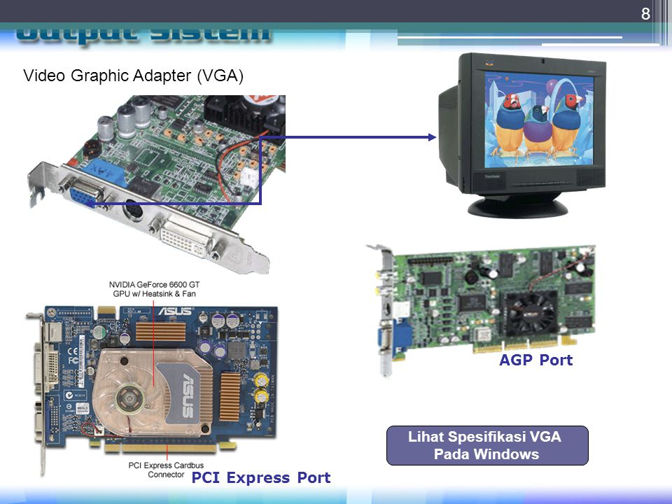 8 Video Graphic Adapter (VGA)‏ AGP Port Lihat Spesifikasi VGA Pada Windows PCI Express Port