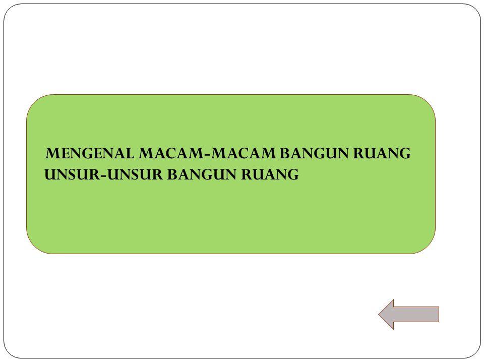 Kompetensi Kompetensi dasar materi indikator Standar Standar kompetensi