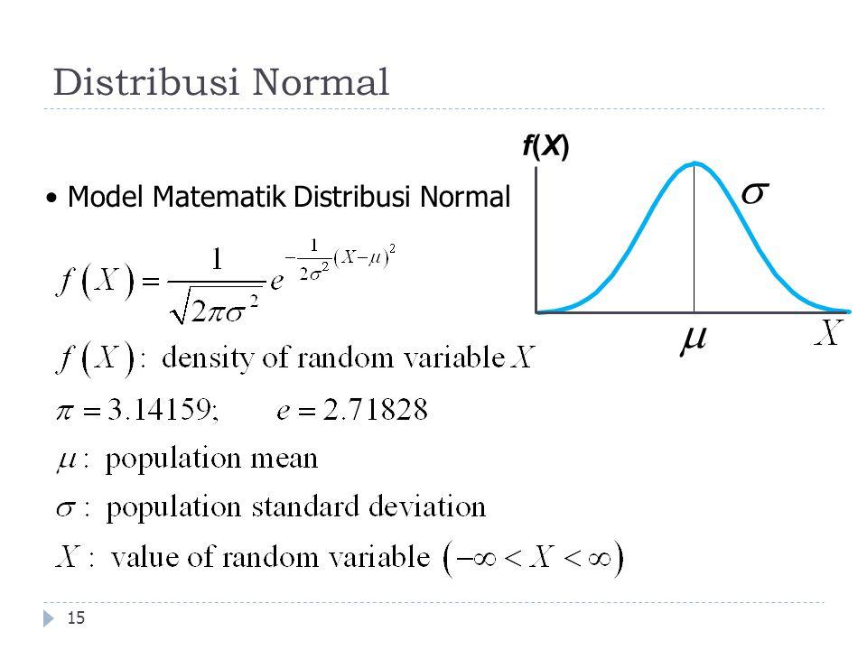 Distribusi Normal 15 Model Matematik Distribusi Normal f(X)f(X)  