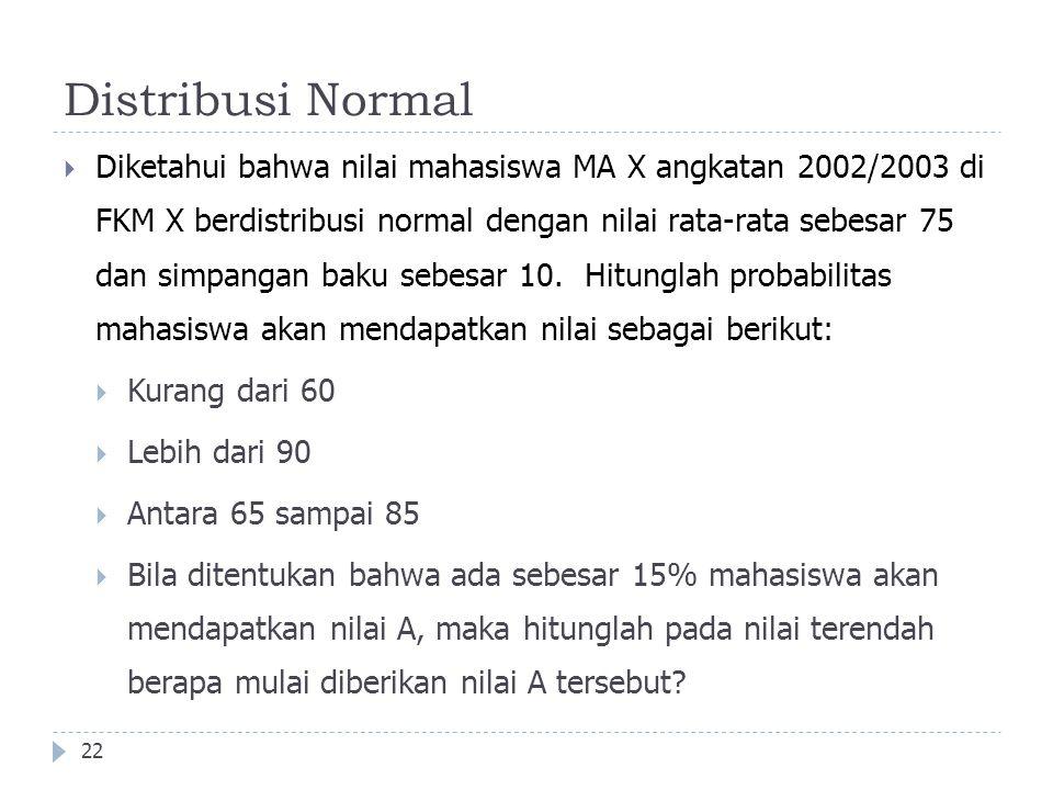 Distribusi Normal 22  Diketahui bahwa nilai mahasiswa MA X angkatan 2002/2003 di FKM X berdistribusi normal dengan nilai rata-rata sebesar 75 dan sim