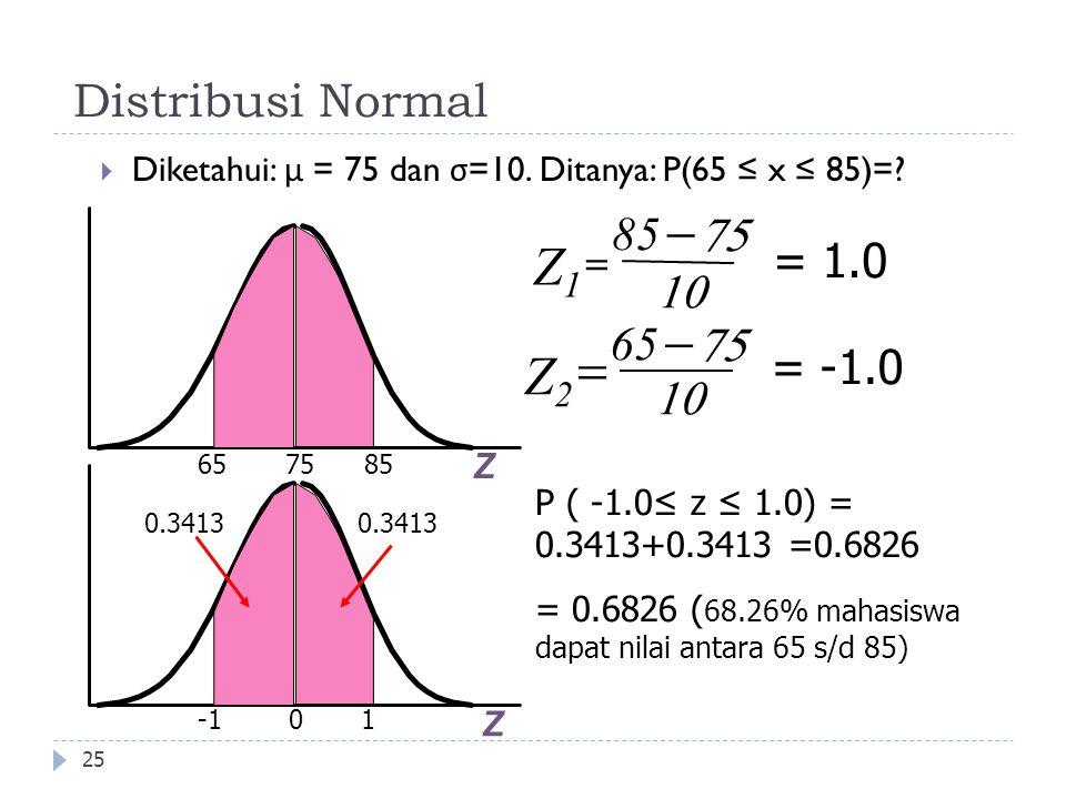 Distribusi Normal 25  Diketahui: μ = 75 dan σ =10. Ditanya: P(65 ≤ x ≤ 85)=? 85 Z1Z1     = 1.0 P ( -1.0≤ z ≤ 1.0) = 0.3413+0.3413 =0.6826 = 0.6