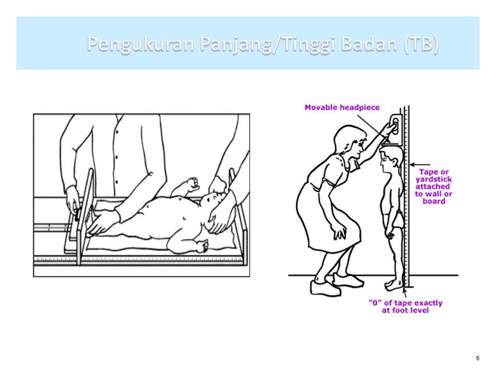 Berat Badan Bayi fullterm BBL pada hari 10 Umur 5 bln : 2 x BBL Umur 1 thn : 3 x BBL Perkiraan : Lahir: 3.25 kg 3-12 bln: umur (bln) + 9 2 1 – 6 thn: