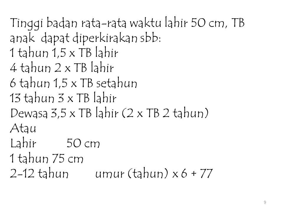 9 Tinggi badan rata-rata waktu lahir 50 cm, TB anak dapat diperkirakan sbb: 1 tahun 1,5 x TB lahir 4 tahun 2 x TB lahir 6 tahun 1,5 x TB setahun 13 tahun 3 x TB lahir Dewasa 3,5 x TB lahir (2 x TB 2 tahun) Atau Lahir50 cm 1 tahun 75 cm 2-12 tahunumur (tahun) x 6 + 77