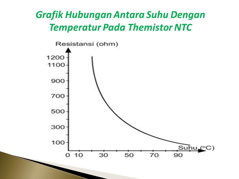  NTC Thermistor yaitu resistensi menurun dengan meningkatnya suhu, dan perangkat yang disebut koefisien suhu negatif termistor.  Lihat Pada gambar