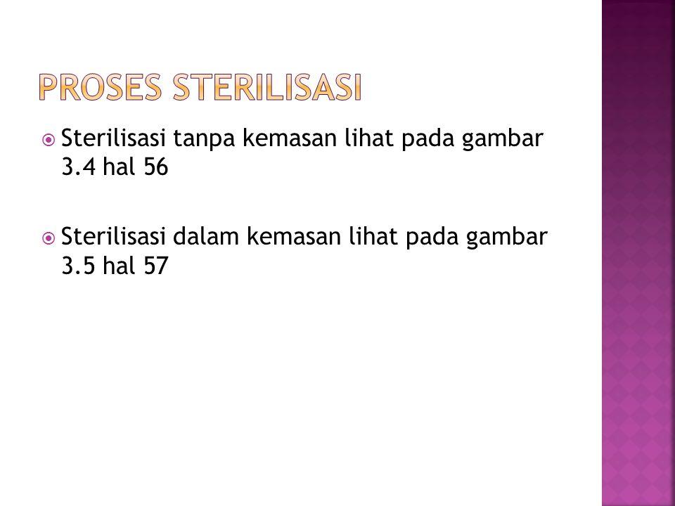  Sterilisasi tanpa kemasan lihat pada gambar 3.4 hal 56  Sterilisasi dalam kemasan lihat pada gambar 3.5 hal 57