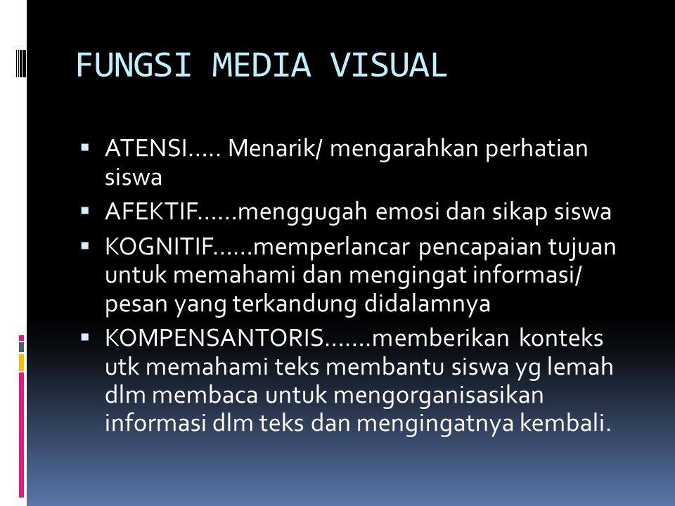 FUNGSI MEDIA VISUAL  ATENSI….. Menarik/ mengarahkan perhatian siswa  AFEKTIF……menggugah emosi dan sikap siswa  KOGNITIF……memperlancar pencapaian tu