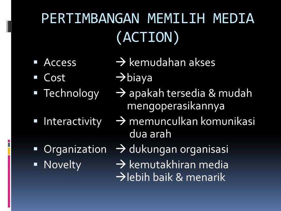 PERTIMBANGAN MEMILIH MEDIA (ACTION)  Access  kemudahan akses  Cost  biaya  Technology  apakah tersedia & mudah mengoperasikannya  Interactivity