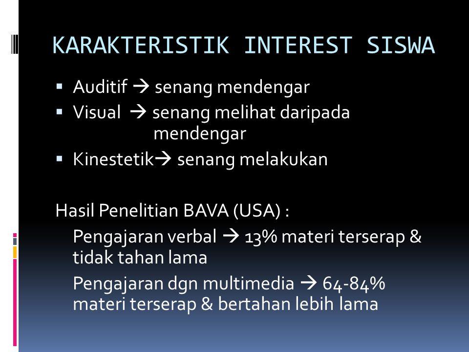 KARAKTERISTIK INTEREST SISWA  Auditif  senang mendengar  Visual  senang melihat daripada mendengar  Kinestetik  senang melakukan Hasil Penelitia