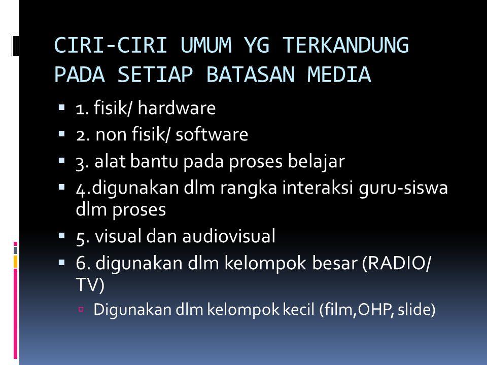 CIRI-CIRI UMUM YG TERKANDUNG PADA SETIAP BATASAN MEDIA  1. fisik/ hardware  2. non fisik/ software  3. alat bantu pada proses belajar  4.digunakan
