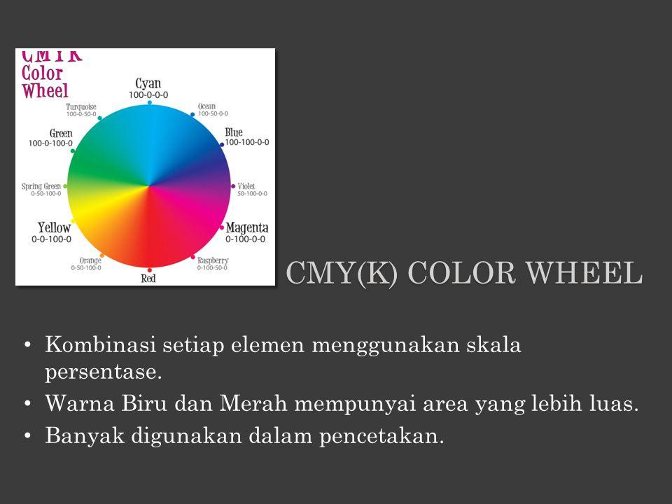 Kombinasi setiap elemen menggunakan skala persentase. Warna Biru dan Merah mempunyai area yang lebih luas. Banyak digunakan dalam pencetakan. CMY(K) C