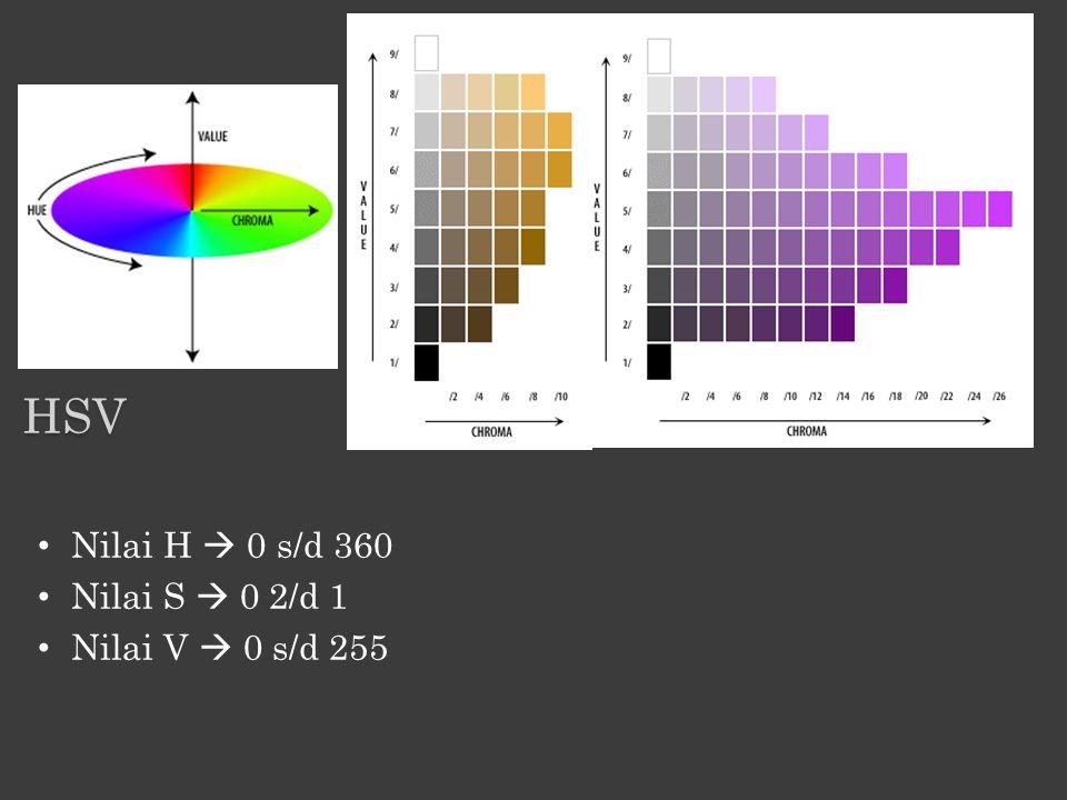 Nilai H  0 s/d 360 Nilai S  0 2/d 1 Nilai V  0 s/d 255 HSV
