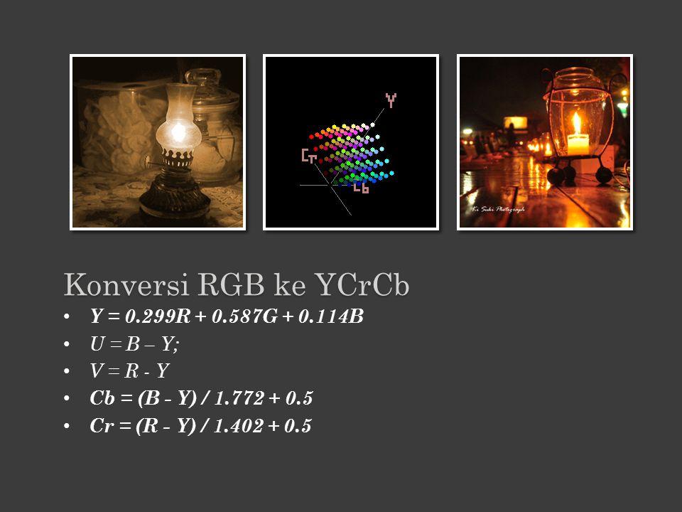 Y = 0.299R + 0.587G + 0.114B U = B – Y; V = R - Y Cb = (B - Y) / 1.772 + 0.5 Cr = (R - Y) / 1.402 + 0.5 Konversi RGB ke YCrCb