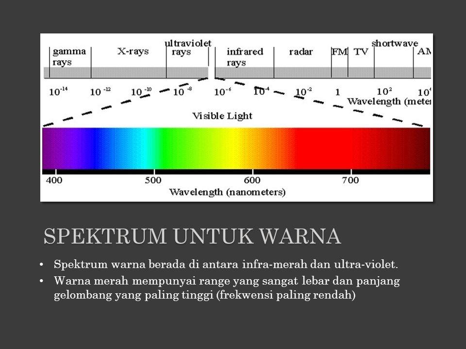 SPEKTRUM UNTUK WARNA Spektrum warna berada di antara infra-merah dan ultra-violet. Warna merah mempunyai range yang sangat lebar dan panjang gelombang